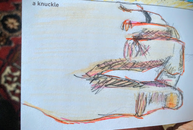 Drawing a Knuckle via facedances.blogspot.com