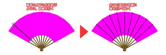 扇面の作り方3