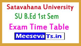 Satavahana University B.Ed 1st Sem Exam Time Table