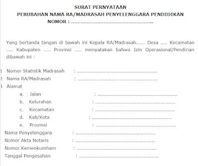 Solusi Jika Nama Madrasah Berbeda Dengan IJOP