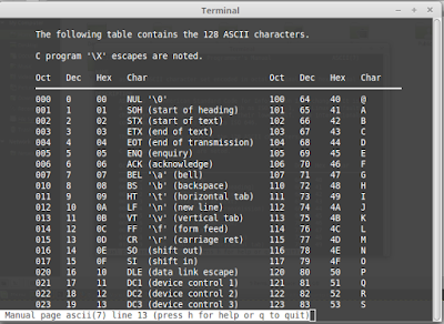 [How To] Access ASCII table from UNIX command line
