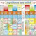समय सारणी :प्राथमिक व उच्च प्राथमिक विद्यालयों हेतु.