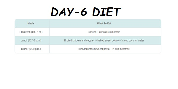 day6-Diet-plan-to-reduce-belly-fat