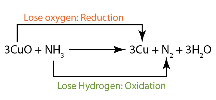 Hydrogen Gas Plus Oxygen Images