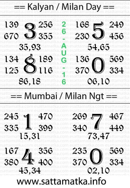 kalyan lucky number open matka chart [26-August]