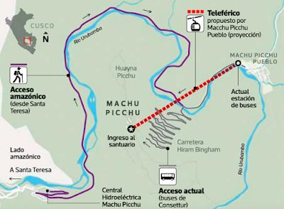 Trayecto Ascensor Machu Picchu