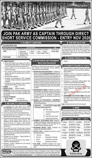 join-pak-army-as-captain-jobs-july-2020-online-registration