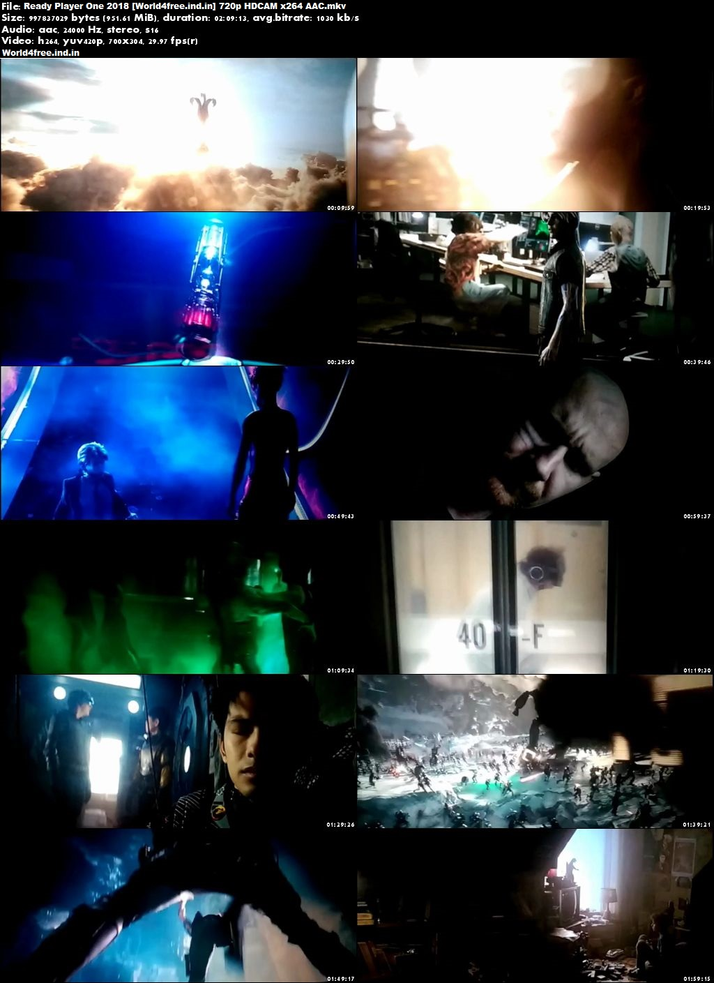 Ready Player One 2018 Full Hollywood English Movie Download HDCAM world4freeus