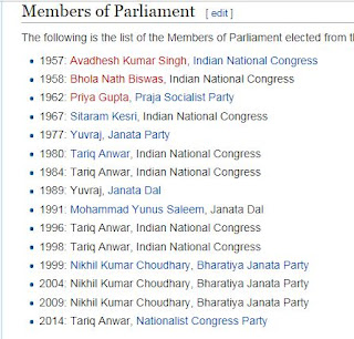 katihar-parlimentry-seat-details