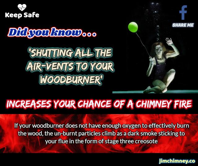 what is slumbering my fire or woodburner