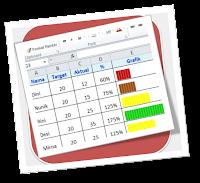 Rumus Excel Untuk Membuat Grafik Histogram