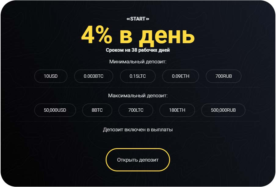 Инвестиционные планы Bets4you LTD
