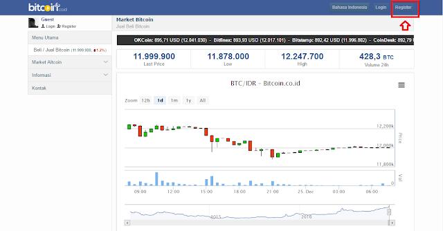 Cara membuat akun bitcoin