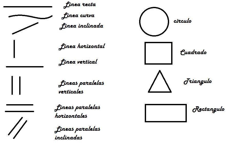 Matemáticas usada en la modistería