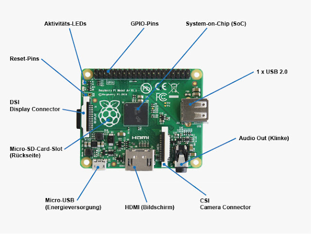 Raspberry Pi Model A +