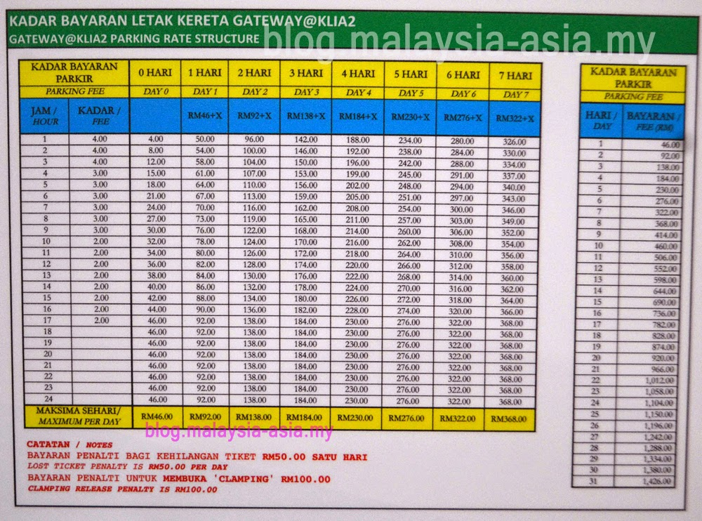 parking rates at klia2