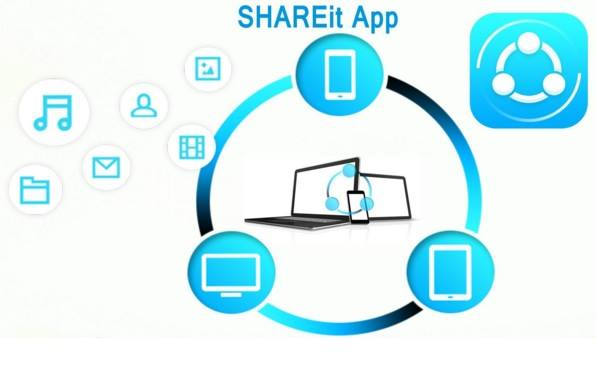 Download SHAREit 3.5.0.1144