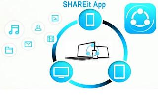 Download SHAREit 3.5.0.1144