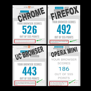 Chrome Firefox Uc Browser OperaMini