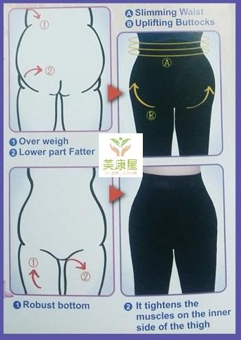 負離子美體極塑連褲 Anion Varicose Pants