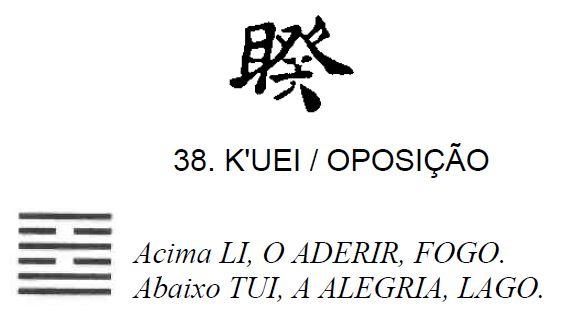 Imagem de 'K'uei / Oposição' - hexagrama número 38, de 64 que fazem parte do I Ching, o Livro das Mutações