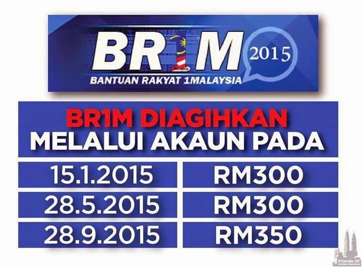 Jadual pengaihan BR1M