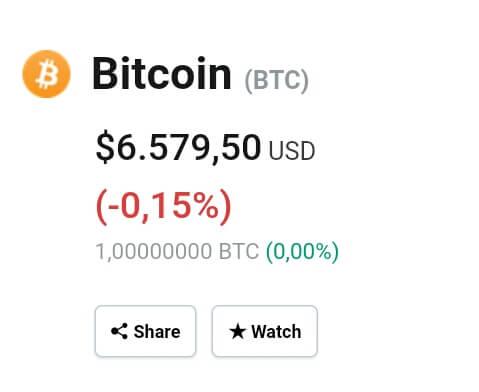 Anda bisa melihat harga terkini hanya dengan mengetikkan Koin apa ke Mata Uang apa.