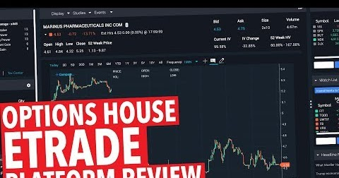 Tips Forex 4u: Options House by ETRADE TRADING PLATFORM REVIEW!