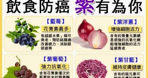健康: 紫色食物有豐富青花素&抗氧化劑 能夠延緩老化