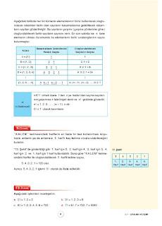 10. Sınıf Matematik Ders Kitabı Cevapları Aydın Yayınları Sayfa 8