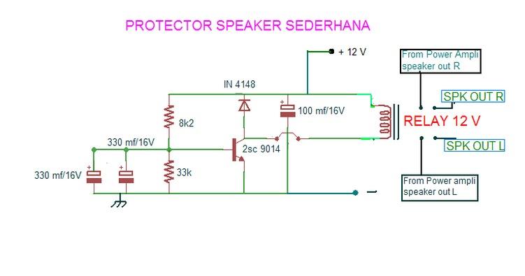 meservice protector speaker sederhana. Black Bedroom Furniture Sets. Home Design Ideas