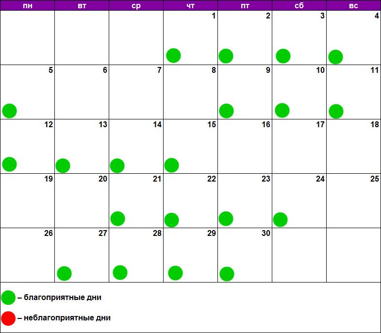 Лунный календарь наращивания ноябрь 2018