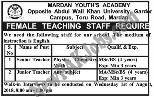 Female Teaching Staff Jobs in Mardan Youths Academy Abdul Wali Khan University