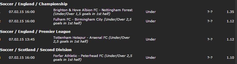 Final scores today's football games, soccer prediction 4