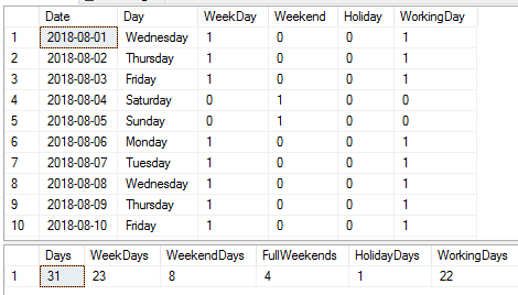 Create a table of dates showing holidays and workdays, now with a
