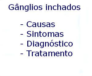 Gânglios linfáticos inchados causas sintomas diagnóstico tratamento prevenção riscos complicações