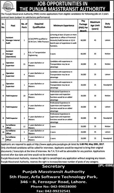 Jobs in Punjab Mass-transit Authority May, 07-2017
