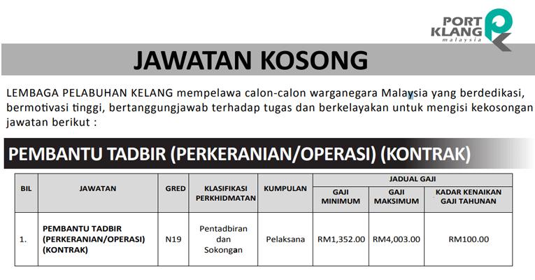 Kekosongan Jawatan Terkini Di Lembaga Pelabuhan Klang Malaysia Pembantu Tadbir Perkeranian Operasi Semakjawatan Com Jawatan Kosong Terkini