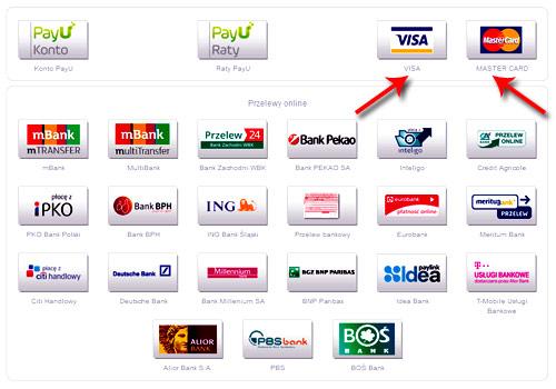 Różne rodzaje płatności internetowych