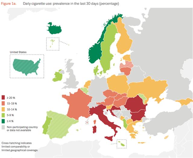 Percentuale dell'uso giornaliero di tabacco tra gli adolescenti
