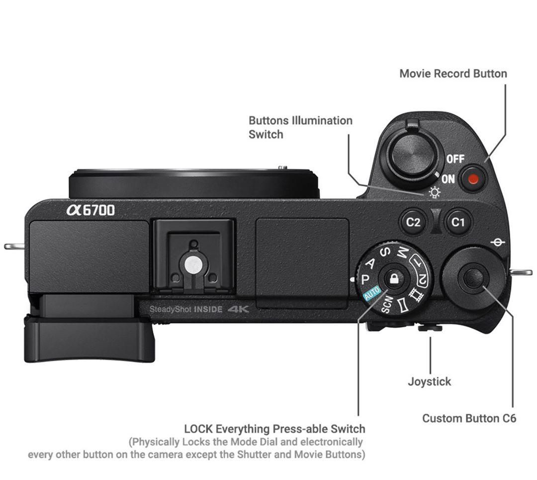 О том, как должен выглядеть Sony A6700
