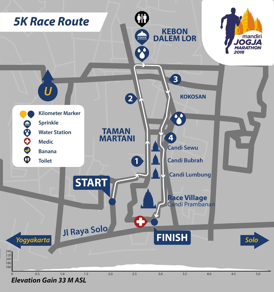 5K 👟 Mandiri Jogja Marathon • 2018