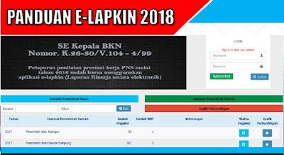 Cara login dan input nilai SKP Penilain Prestasi Kerja PNS di Aplikasi E-lapkin 2018