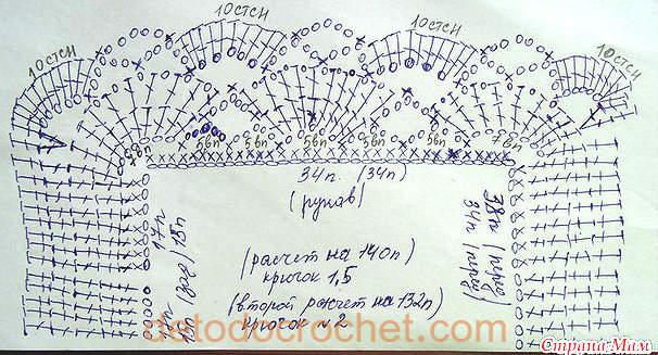 Patron grafico de canesu de vestido de olanes crochet