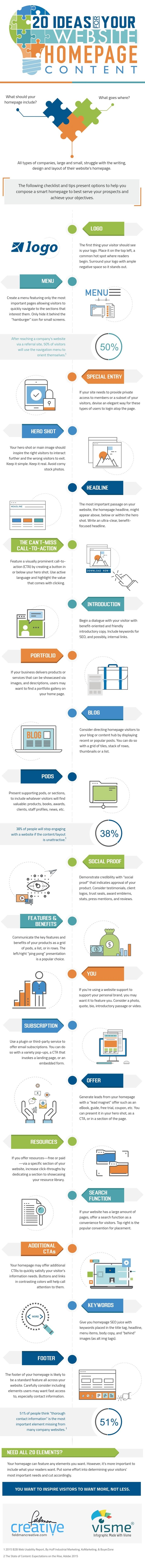20 Ideas for Your Website Homepage Content - #Infographic