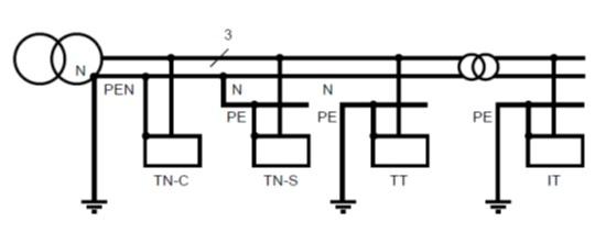 bad generator example 4