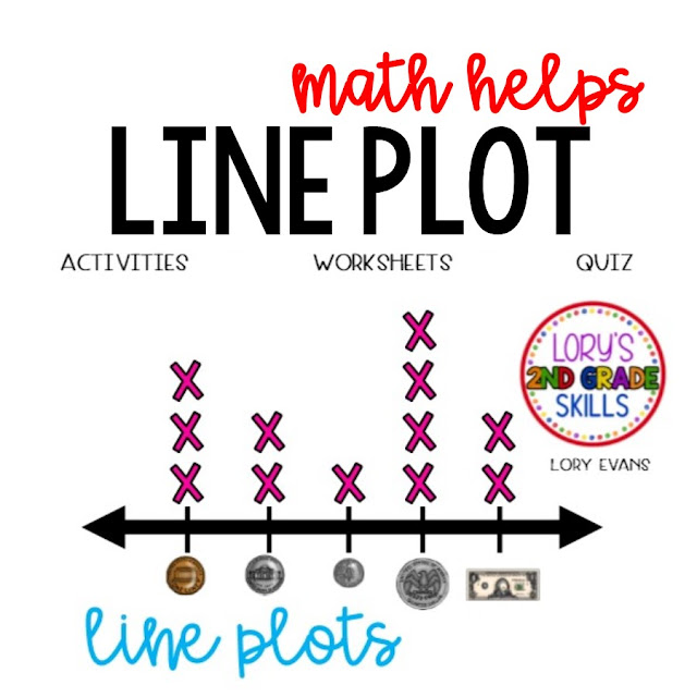 Line Plot Activities
