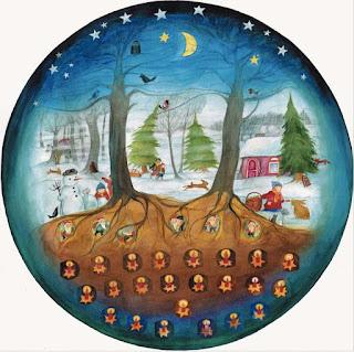 Der Jahreszeitentisch im Dezember, Deko Weihnachten, Advent im Kindergarten