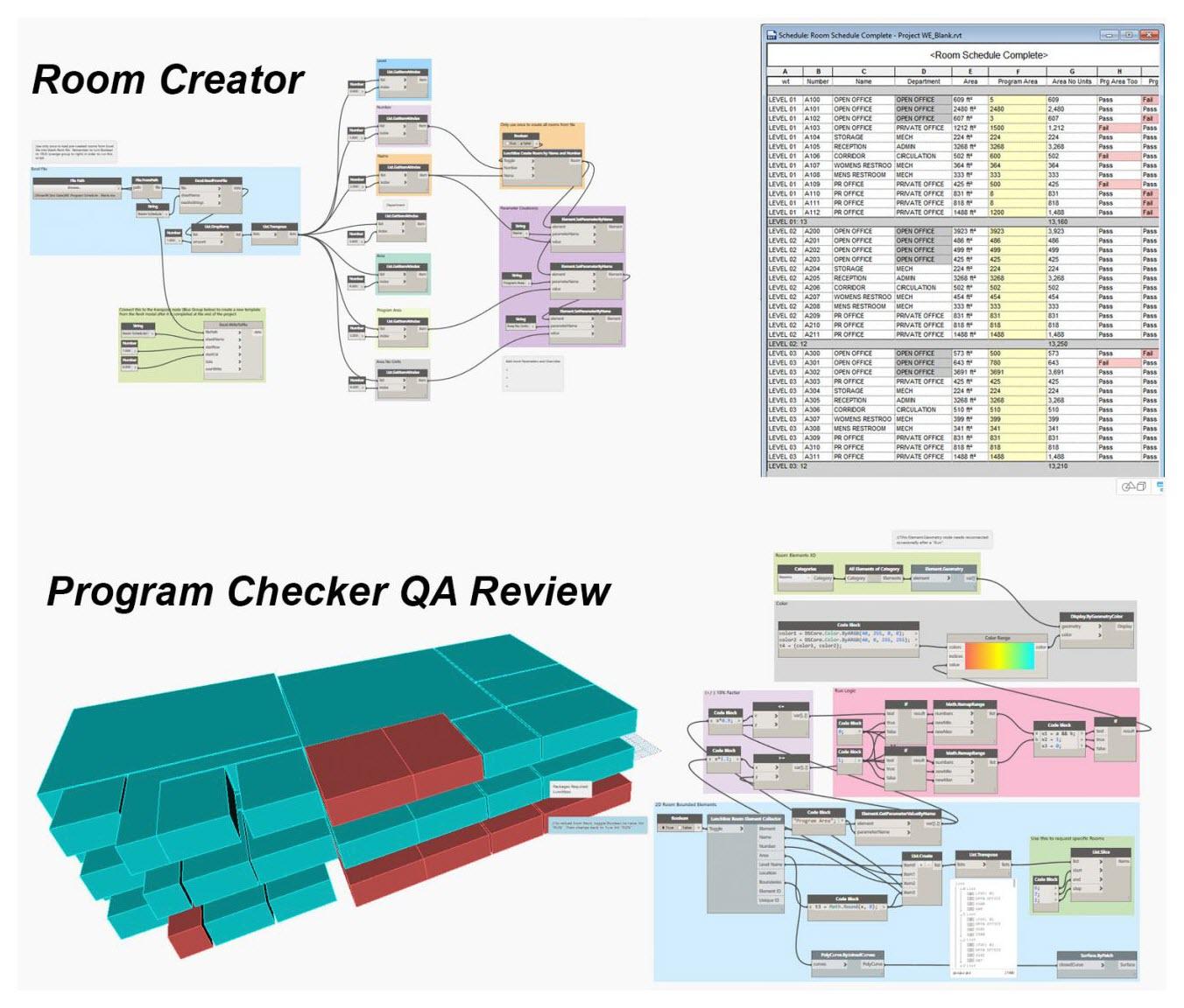 Revit Add-Ons: Dynamo Program Checker QA Review