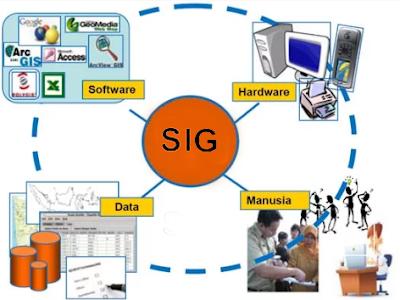 Pengertian Sistem Informasi Geografis Beserta Komponennya Pengertian Sistem Informasi Geografis Beserta Komponennya